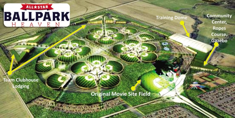 ... that would surround the Field of Dreams movie site in Dyersville (IA).