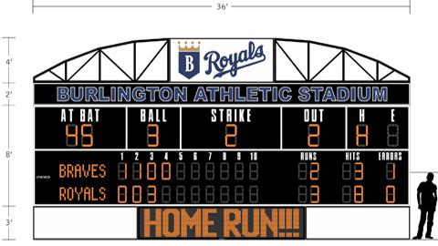 Burlington Royals New Scoreboard
