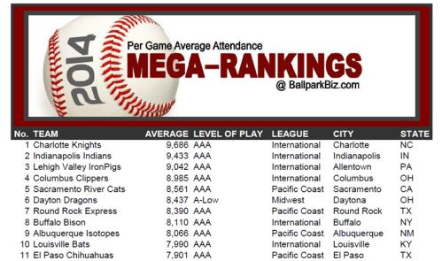 Mega-Ranking 2014 Graphic