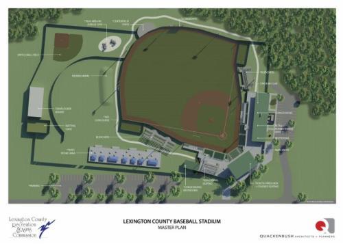 Lexington County Blowfish Ballpark Master Plan Rendering