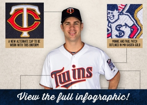 Minnesota Twins New Unis Infograph