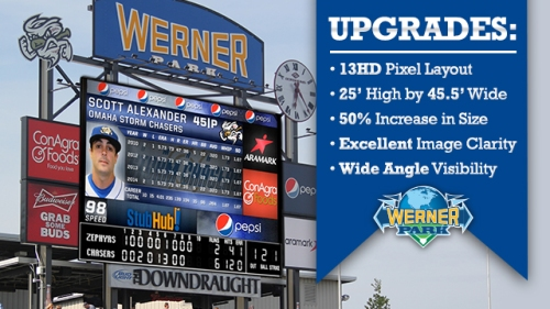 Omaha Storm Chaser Video Board Details