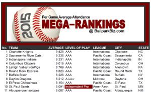 BBiz Mega-Rankings 2015 Graphic